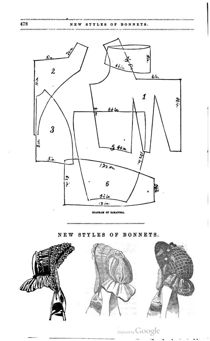Saratoga dress, Peterson's Magazine- June, 1860.