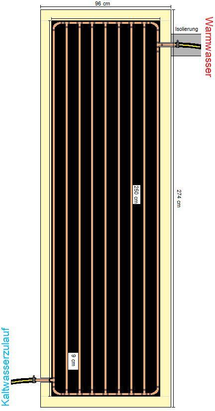 Thermische Solaranlage: Schema