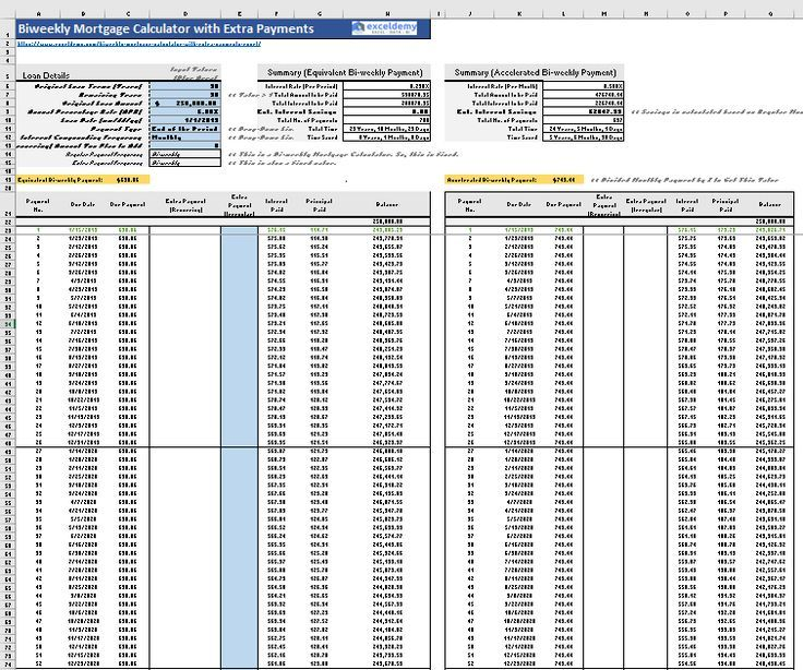 Biweekly Mortgage Calculator With Extra Payments Excel Mortgage