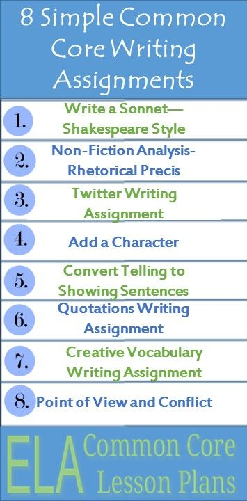 94 best Teaching Writing images on Pinterest Lesson plans - rhetorical precis template