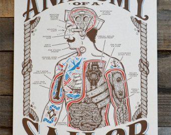 Anatomia di un marinaio POSTER 12 x 18 di MaidenVoyageClothing