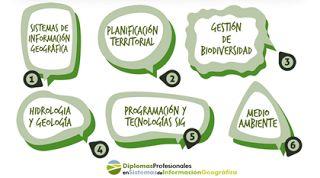 Blog IDEE: Nuevo Máster Profesional en Sistemas de Informació...