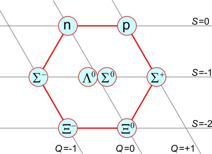 == ความรักและคณิตศาสตร์ หัวใจของความจริงที่ซ่อนอยู่ Love and Math: The Heart of Hidden Reality == - Pantip
