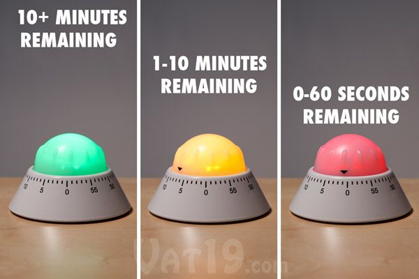 Kitchen Timer With Light For The Deaf