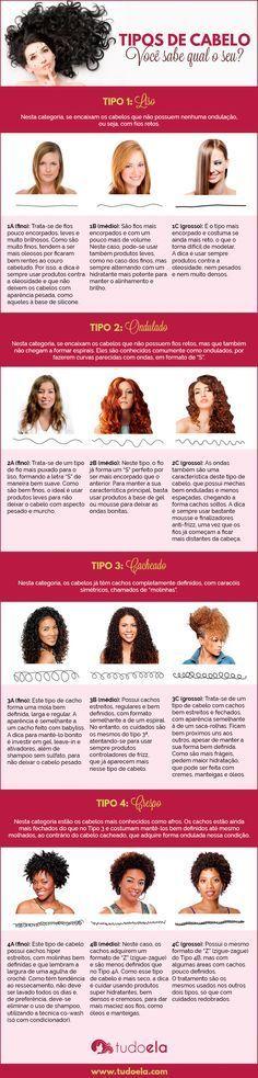 Às vezes, definir qual é o seu tipo de cabelo pode até parecer a tarefa mais difícil do mundo, mas é essencial para descobrir quais são os produtos e tratamentos ideais para deixá-lo ainda mais saudável e bonito. Leia mais em: http://tudoela.com/tipos-de-cabelo/ #cabelos #tiposdecabelo #beleza #cachos #crespos #ondulados