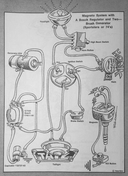 Bosch Voltage Regulator Wiring Diagram | Motorcycle wiring, Ironhead  sportster, SportsterPinterest