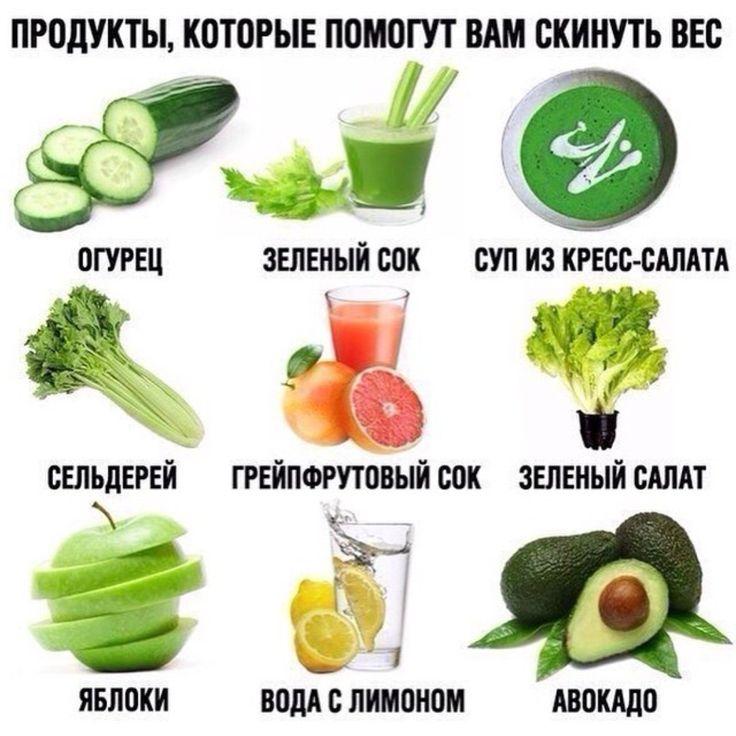 Какие продукты помогают сжигать жиры в организме человека  Топ основных овощей, сжигающих жир:   Капуста занимает первое место. Пекинская, белокочанная, цветная или брокколи – неважно, все они отлично сжигают жир.Огурцы идут следом за капустой, так как они лидеры по содержанию волы и минимальному содержанию калорий.  Помидоры тоже ушли недалеко, и мы их смело поставим на второе место рядом с огурцами.  Цукини – это идеальный овощ для худеющих. Он почти не содержит калорий, выводит избыток…