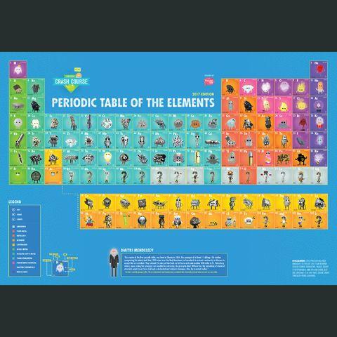 CrashCourse Periodic table poster