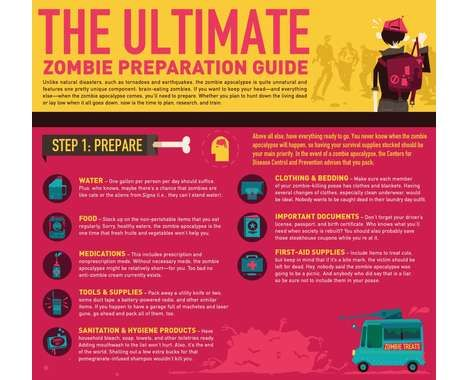 Zombie Survival Guides