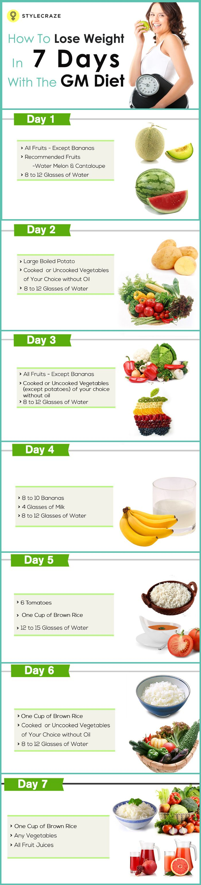 7 Day GM Diet Plan Vegetarian For Fast Weight loss