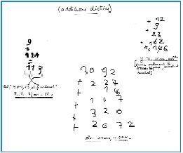 dyspraxie DVS math