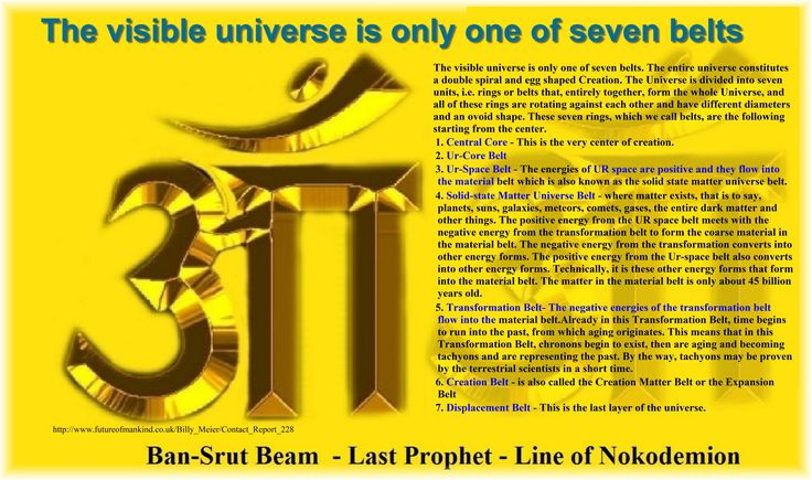 The visible universe is only one of seven belts. The entire universe constitutes a double spiral and egg shaped Creation. The Universe is divided into seven units, i.e. rings or belts that, entirely together, form the whole Universe, and all of these rings are rotating against each other and have different diameters and an ovoid shape. These seven rings, which we call belts, are the following starting from the center.  1.Central Core - This is the very center of creation.  2.Ur-Core Belt…