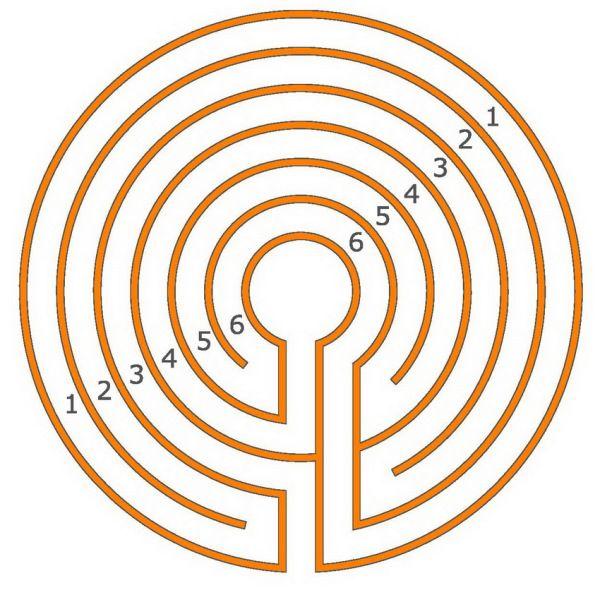 138 Best Graphic Design Labyrinth Pattern Path
