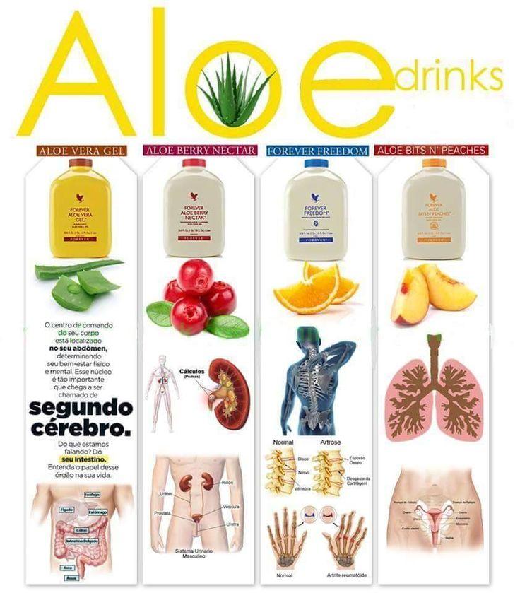 Aloe gél italok: Aloe Vera Gel® Mintha közvetlenül a növényből kóstolnád a levél géles tartalmát. Aloe Berry Nectar™ Az aloe gél összes jó tulajdonsága az alma és az áfonya ízével. Aloe Bits N' Peaches® az Aloe vera tápláló darabkái napérlelte őszibarackkal. Forever Freedom® glukozamin szulfát , kondroitin szulfát és MSM narancs ízesítésű aloe gélben. https://www.youtube.com/watch?v=DHlvmHeT760 Segítsünk? gaboka@flp.com Vedd meg…