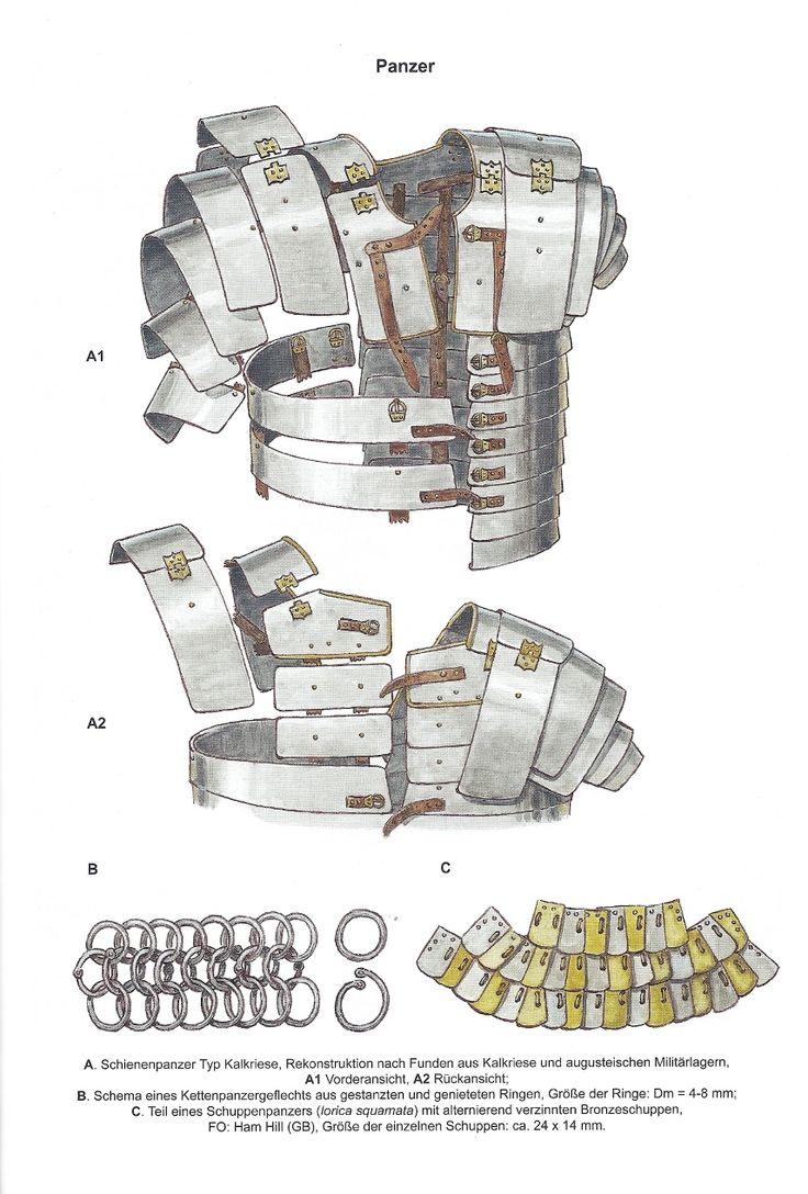 Lorica segmentata illustration