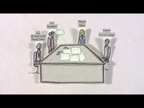 Agile in Practice: Test Driven Development - YouTube