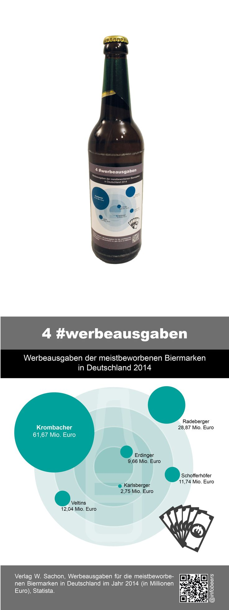 @infobeers, #koelsch, #werbeausgaben, #bier, #gilden, #biermarken