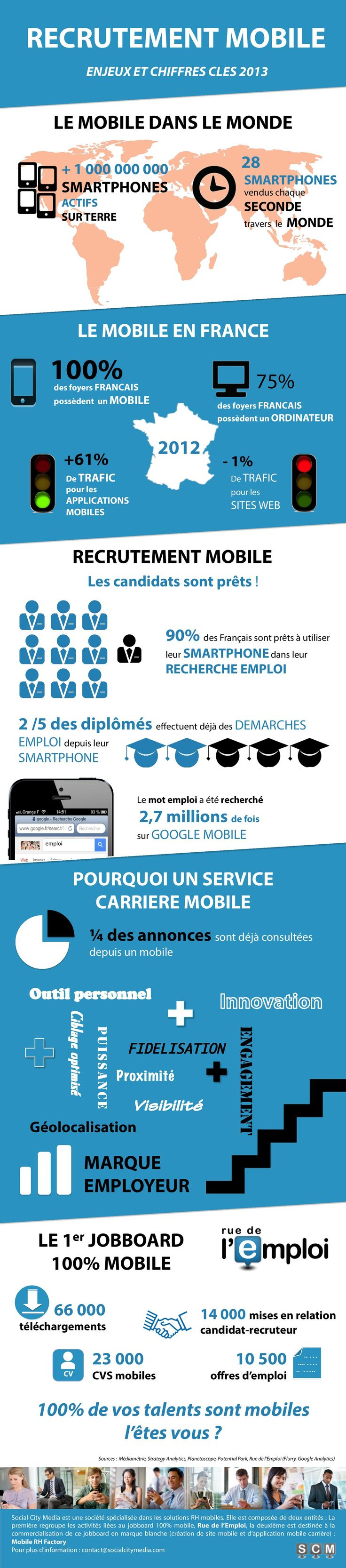 Les 25 meilleures id es de la cat gorie citations sur les for Porte marketing