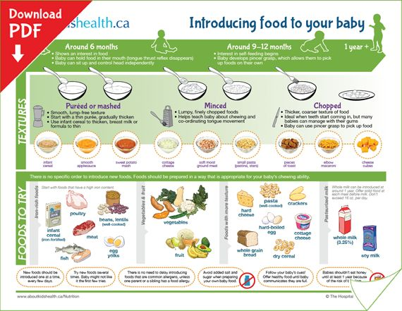 Handy feeding chart for babies. Pin to your fridge for easy access.