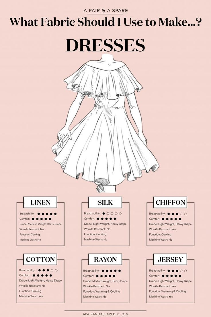 A Pair & A Spare   What Fabric Should I Use To Make…? dresses best material fo…