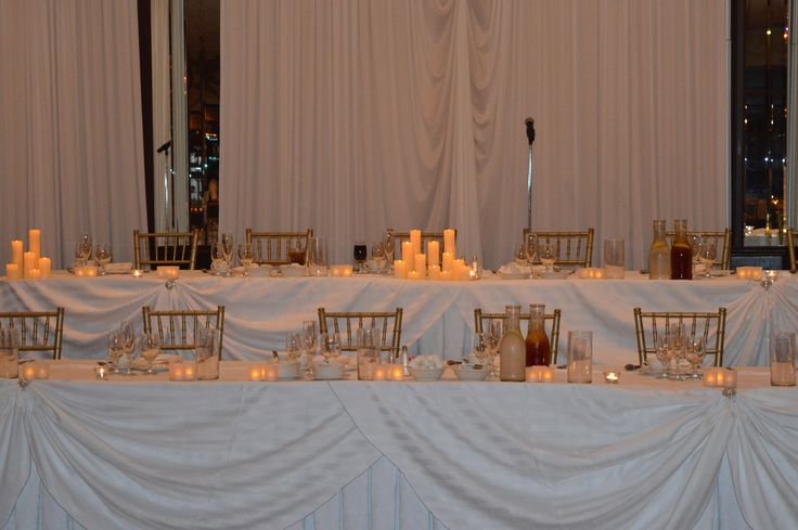 Questions to Ask Your Venue before you book!  Budget Weddings  Reception Questions Save Money