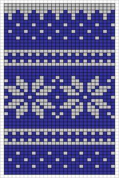 Snowflake chart