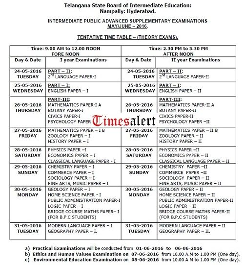 AP Inter Supplementary Exam Dates 2016, AP Inter Supplementary Exam