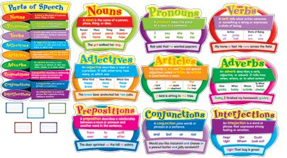 parts of speech definitions with examples | ... Decorations :: Bulletin Board Sets :: Language Arts :: Parts of Speech