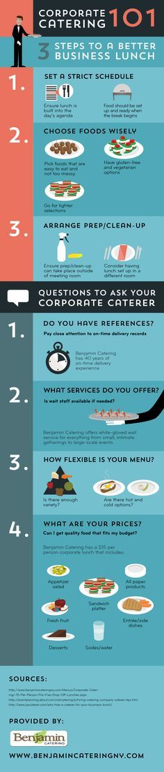 You should always ask about prices when narrowing down your corporate catering options! Discover other important questions to ask when choosing a catering company for your business needs by taking a look at this infographic from a corporate caterer in Manhattan.