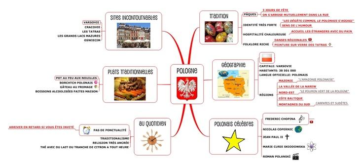 Une nouvelle carte pour découvrir la Pologne ! www.signos.fr/blog-signosfr/notre-tour-du-monde-en-map-continue-cette-semaine-decouvrez-la-pologne/