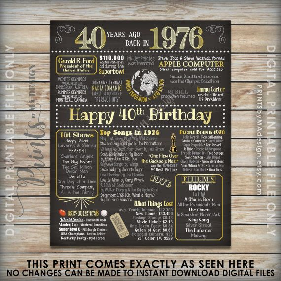 40 cumpleaños 1976 pizarra cartel muestra por PRINTSbyMAdesign
