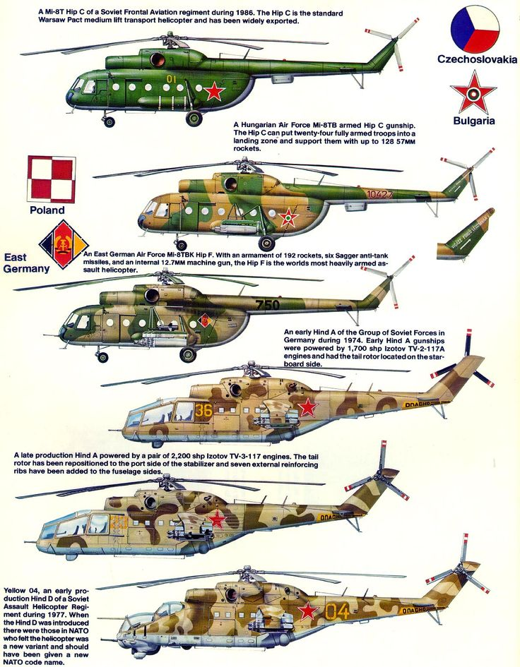 Mil Mi-8/24 series helicopters | warplane paint schemes ...