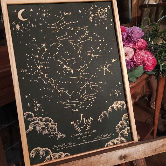 Star themed wedding certificate  星空の結婚証明書 ゲストの皆様に星を繋いでいただきます