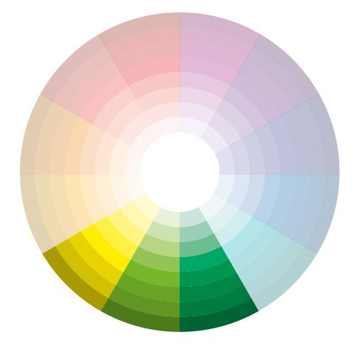 17 best images about analogous colour schemes on pinterest for Analogous colors are