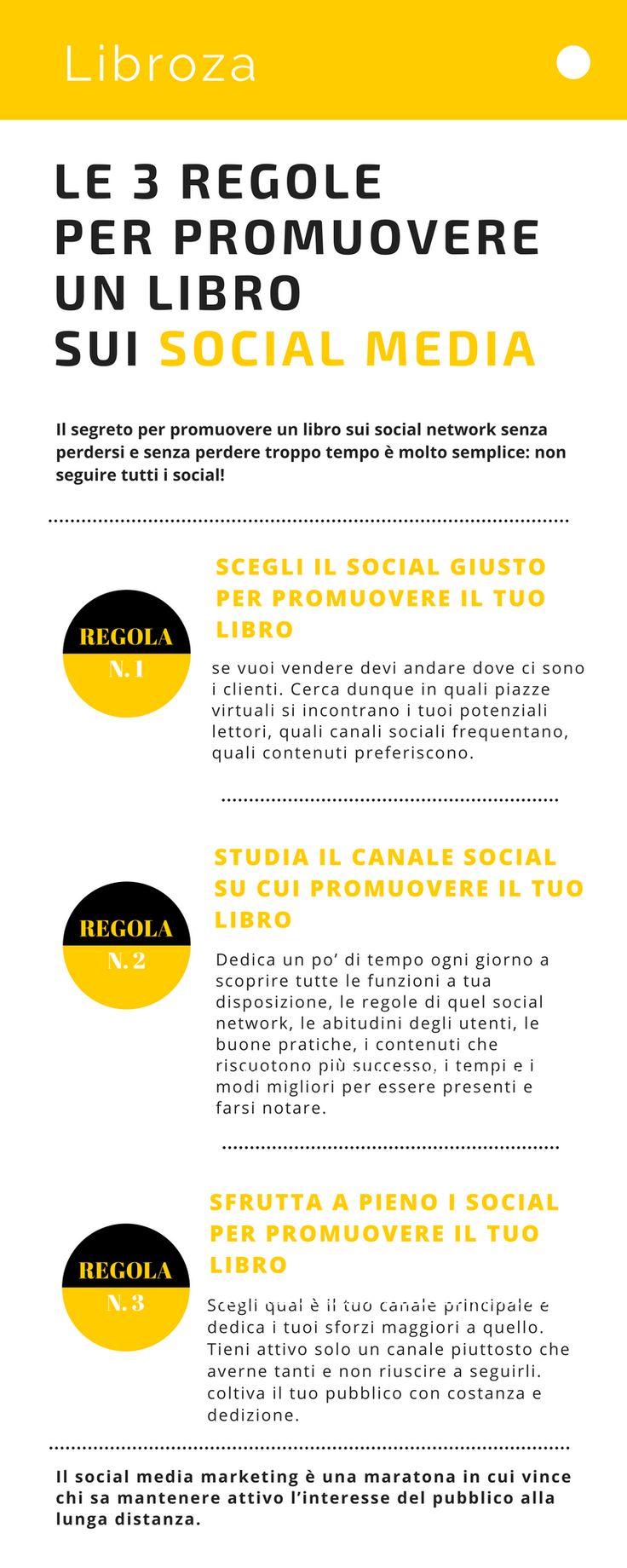 Infografica - 001 - Le 3 regole per promuovere un libro sui Social Media - Libroza.com