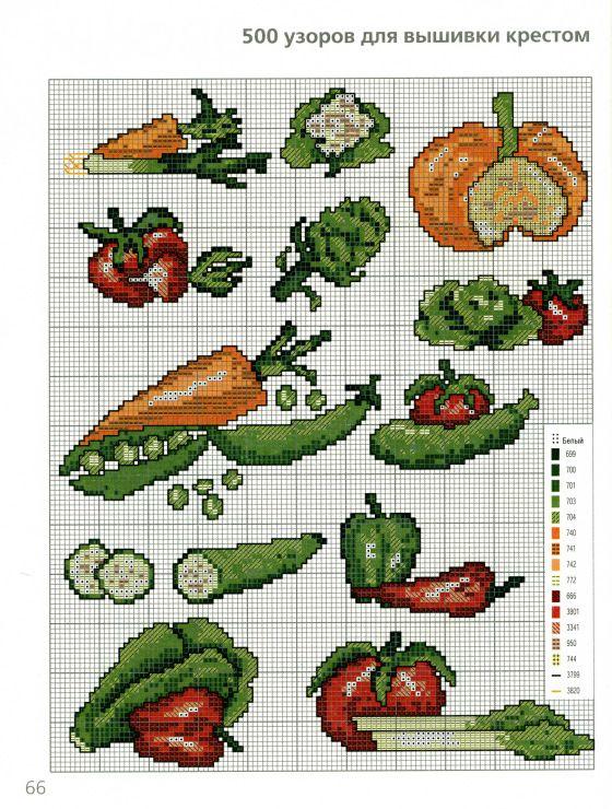 Mejores 254 im genes de punto cruz cocina en pinterest for Cocinas punto com