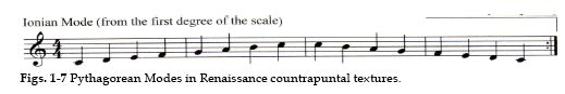 Inflexions 4: Jazz and Emergence (Part One) From Calculus to Cage, and from Charlie Parker to Ornette Coleman: Complexity and the Aesthetics...