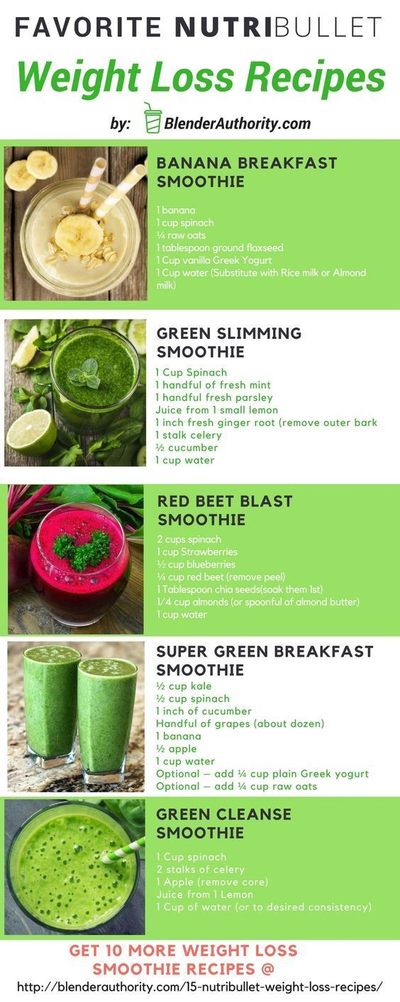 Nutribullet recipes for weight loss smoothies #weightlossjuicing