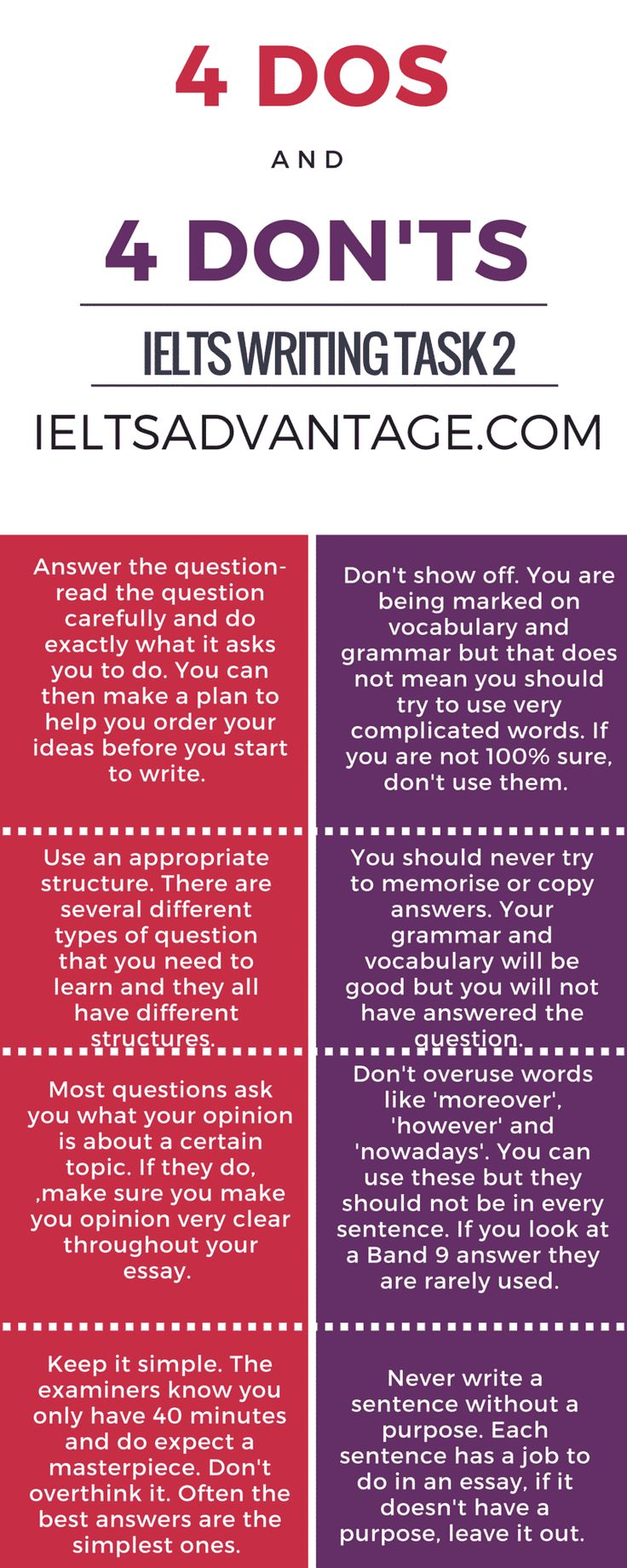 9 best ielts images on pinterest english english language and ielts writing tips infographic fandeluxe Gallery