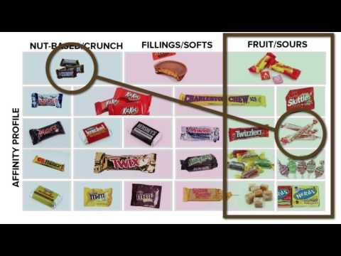 The Guide To Trading Candy...this is amazing. Definitely needs to be watched Pre-Halloween.