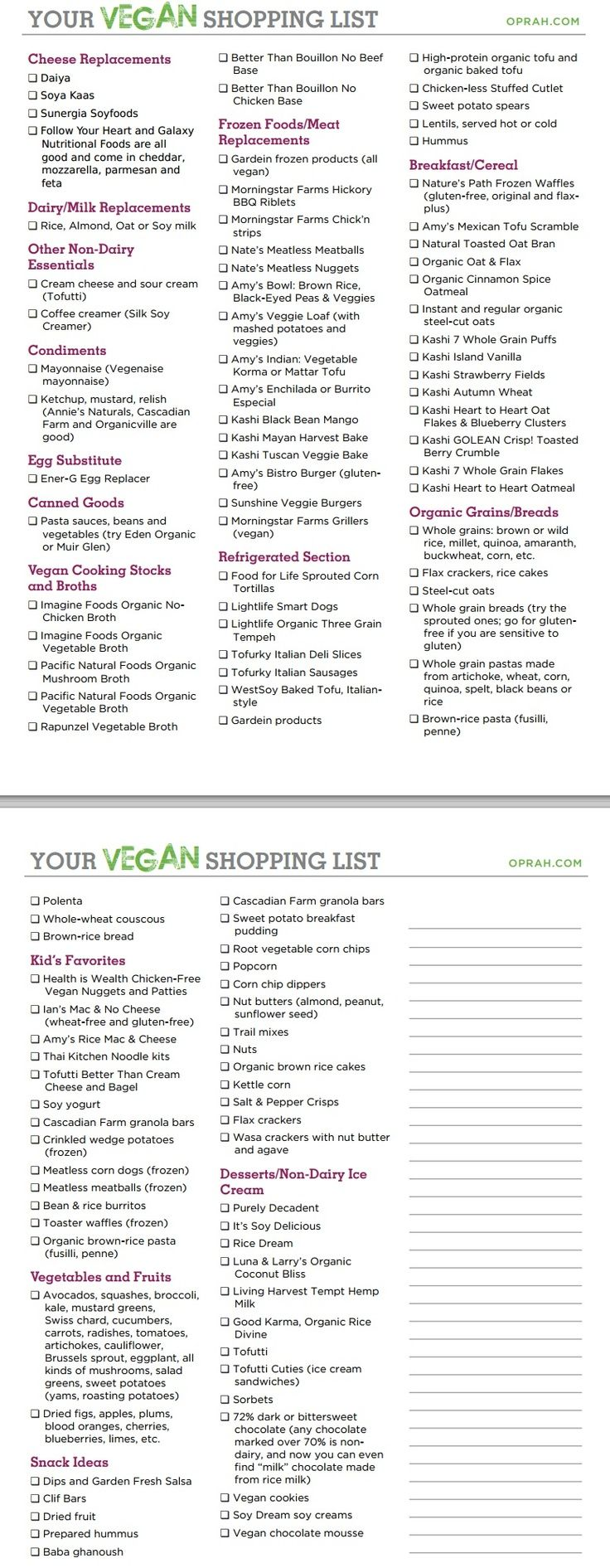 The Vegan Starter Grocery List -not vegan but good to know brands and food options that are for dinner guests that are.