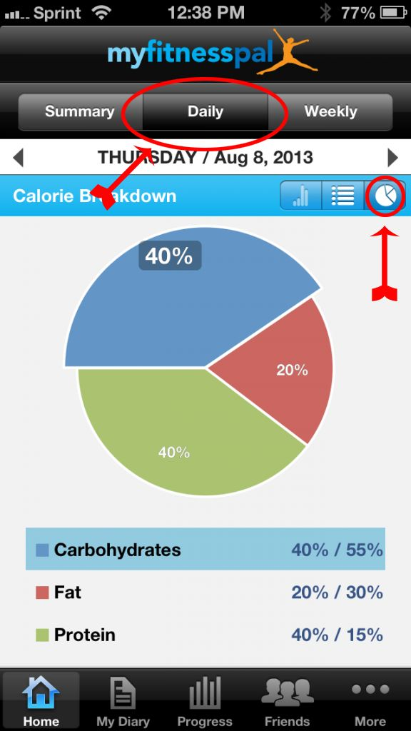 25 best iifym if it fits your macros images on pinterest eat calculating tracking macros ccuart Gallery