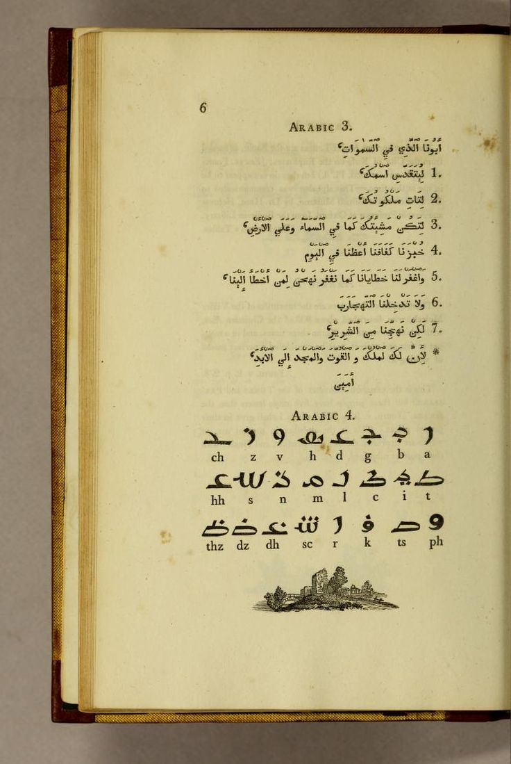 Alphabet alfabet a z armenian beauty heritage armenian tattoos -  Pantographia By Edmund Fry Arabic Alphabets The Lord S Prayer