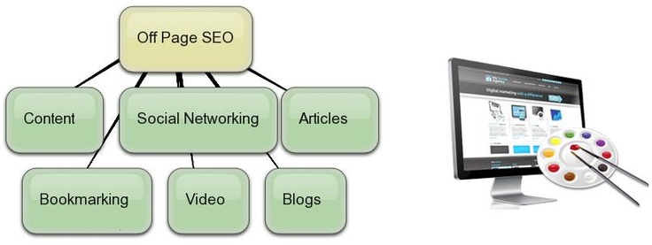 how to start seo for website