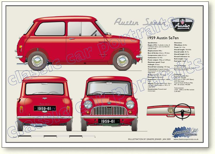 Mini Austin 7