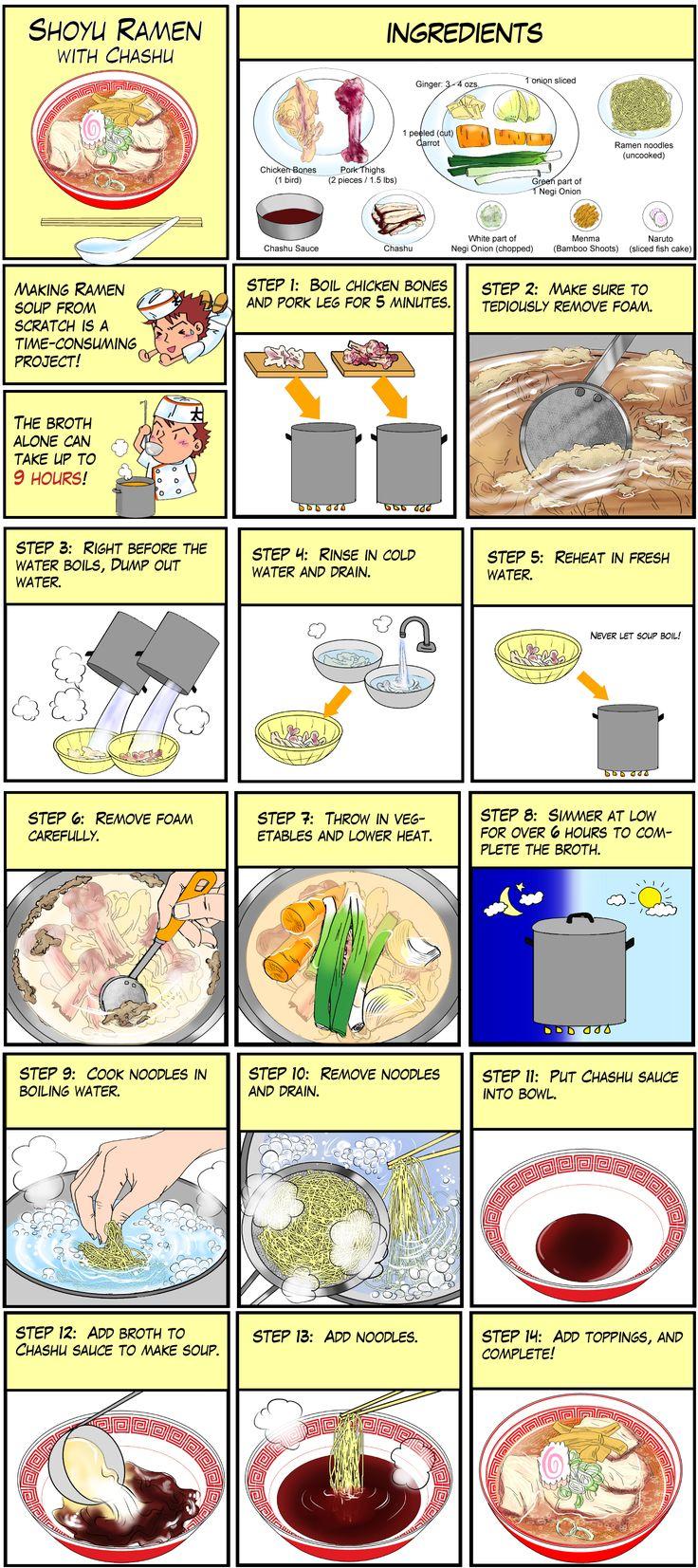 Japanese food recipe. Shoyu Ramen with chashu. Chef Taro