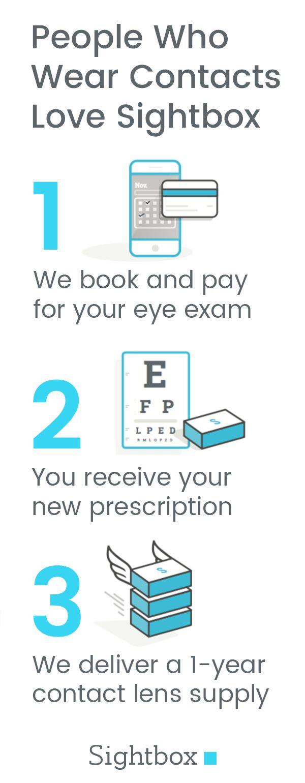 Eye exam coupons