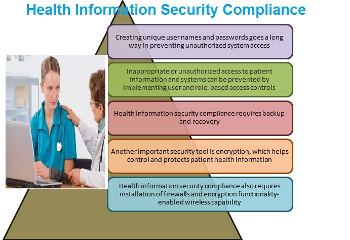 Health information security compliance requirements from HIPAA keep risk management at the core. These requirements also have other guidelines.  Health information security compliance is a vital requirement for healthcare providers. Healthcare professionals have to ensure security and privacy of Protected Health Information (PHI) and Electronic Protected Health Information (ePHI), which are part of Electronic…