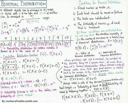 Welcome to Free Math Help