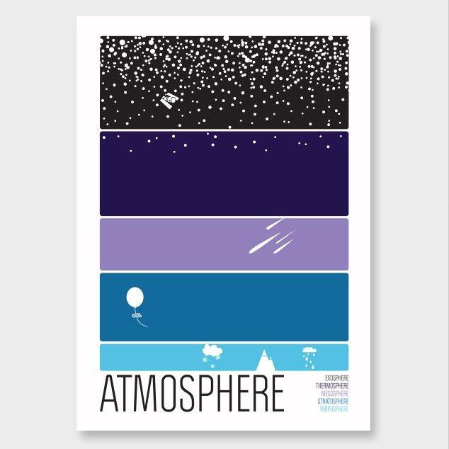 Atmosphere Art Print by Brainstorm